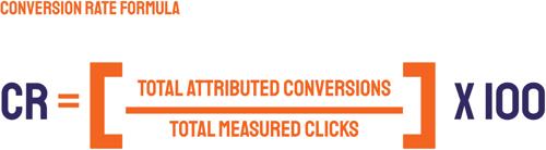 Conversion rate optimisation formula