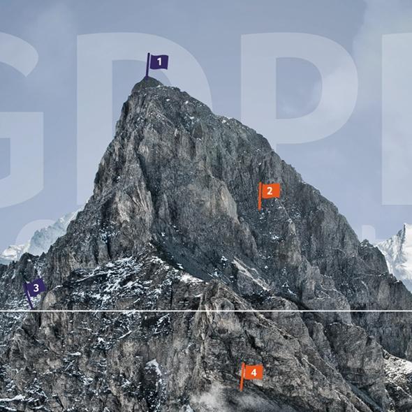The GDPR checklist